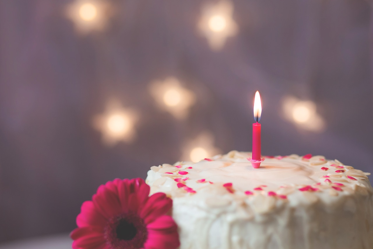 Birthdays & Wedding Anniversaries